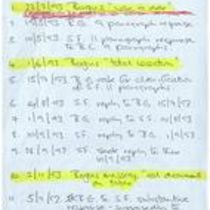 Memo 'Important messages of 1993'