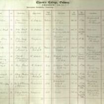 Matriculation record for Michael M. O'Shaughnessy from Queen's College Galway